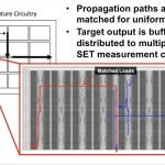 SET Target Design - Layout View