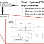 VU Pulse Measurement Circuit