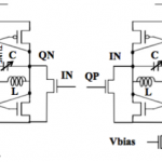 Schematic diagram of quadrature LC-VCO using two LC-tanks.