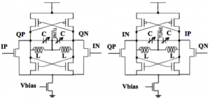 Schematic diagram of quadrature LC-VCO using two LC-tanks.